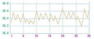 私の基礎体温.jpg