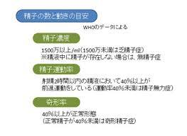 精液検査の結果.jpg